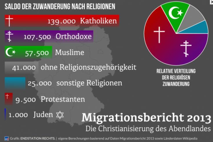 (Foto: Emdstationrechts)